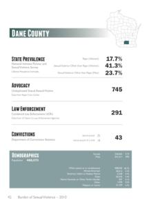 Burden Report - Dane County stats